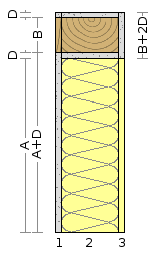 Modellierung der Dampfbremse (nachträglicher Einbau)